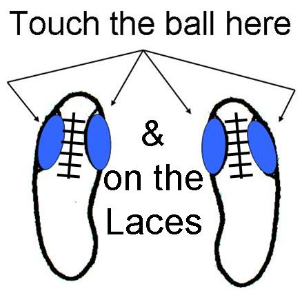 Pass and Shoot by using this part of your foot