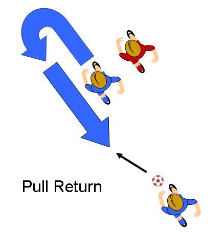 pull return